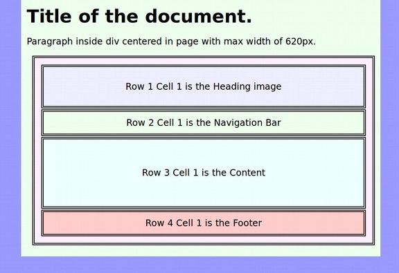 4 2 Using Tables For Web Page Layout