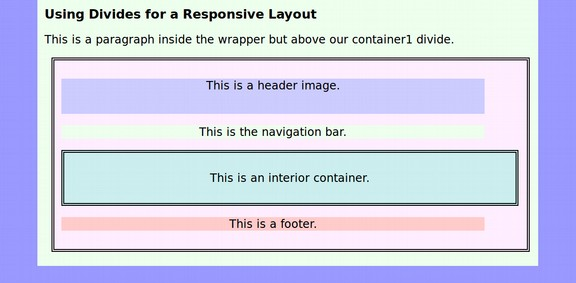 4 3 Responsive Page Layouts